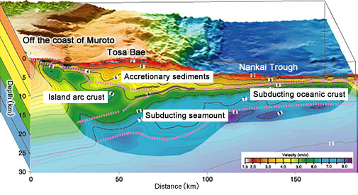 Subduction of the seamount in the Nankai Trough recorded by the seismic refraction system
