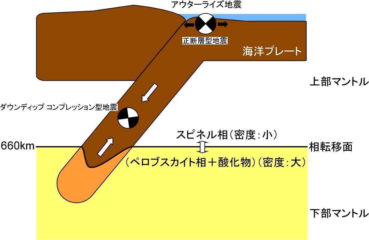 2015<JAMSTECニュース<海洋研...